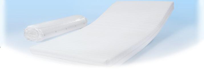 viscoelastische matratzenauflage viscoelastische matratzenauflage mit bezug g nstig bestellen. Black Bedroom Furniture Sets. Home Design Ideas